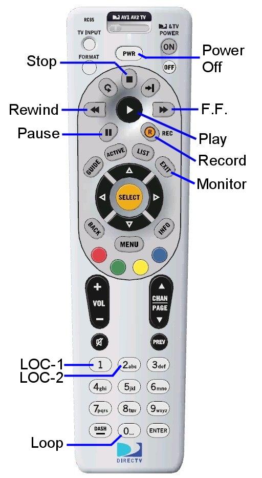 www RevoxRemotes com Wireless Remote Adapter for Studer A807